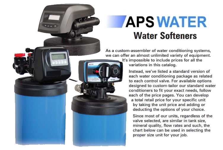 Image Result For Water Softener Options